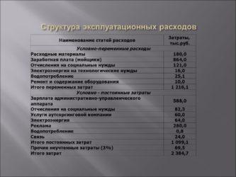 Расчет эксплуатационные расходы нежилого помещения