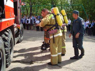 Что такое гарнизон пожарной охраны?
