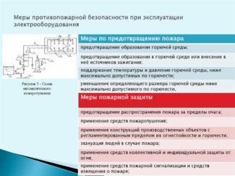 Требования пожарной безопасности при эксплуатации электрооборудования