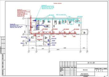 Вентиляция электрощитовой нормы ПУЭ