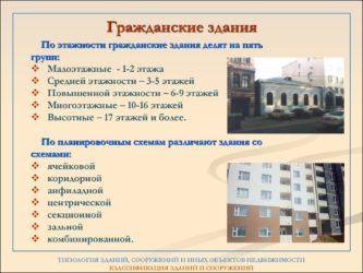 Какие здания считаются повышенной этажности?