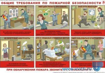 Основные требования пожарной безопасности на рабочем месте